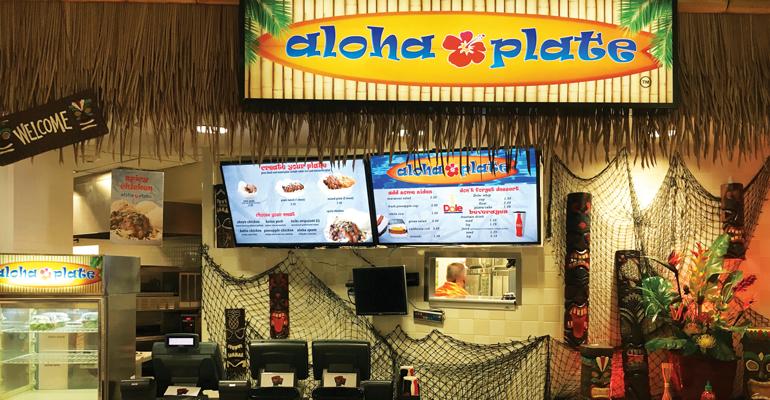 aloha plate