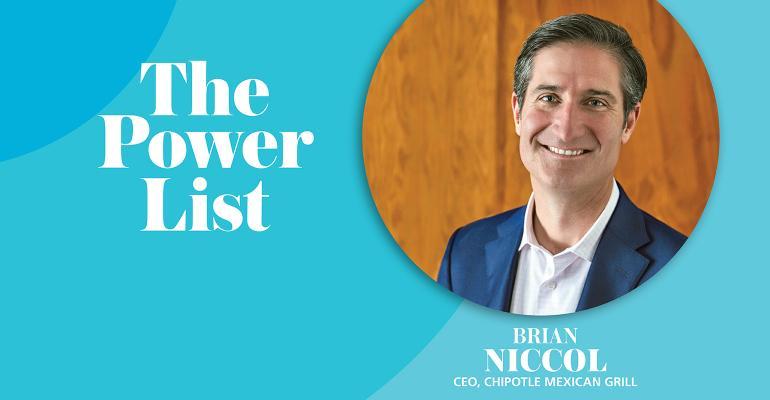 Brian-Niccol-CEO-Chipotle.jpg