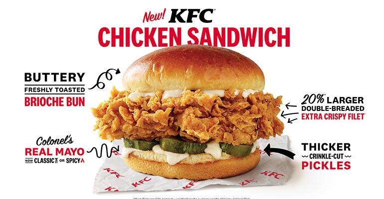 KFC_Chicken_Sandwich_2.jpg