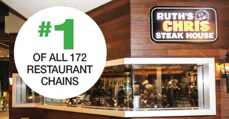 Consumer Picks 2015: Why customers choose Ruth's Chris Steak House