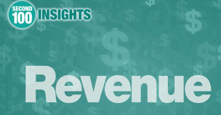 2015 Second 100: 5 key revenue growth takeaways