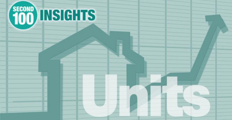2015 Second 100: 5 key unit growth takeaways