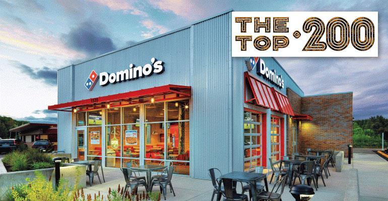 top-200-top-10-pizza.jpg