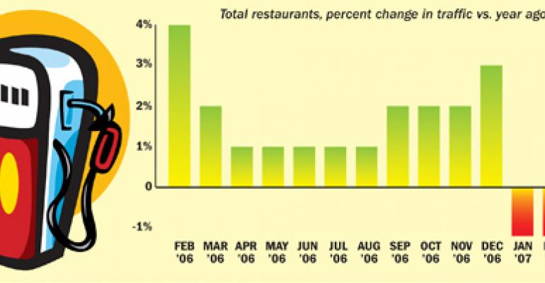 NPD: QSRs should pump up value meals as gas prices rise