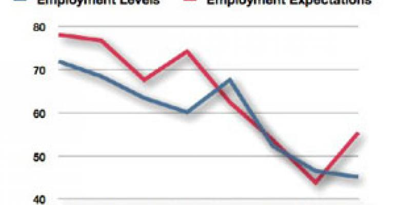 Restaurant hiring expectations on the rise