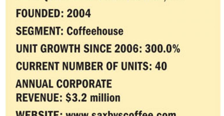 Fastest Growing Chains: No. 10 Saxbys Coffee Worldwide LLC