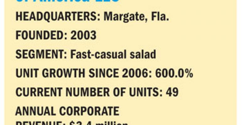 Fastest Growing Chains: No. 2 Salad Creations of America LLC