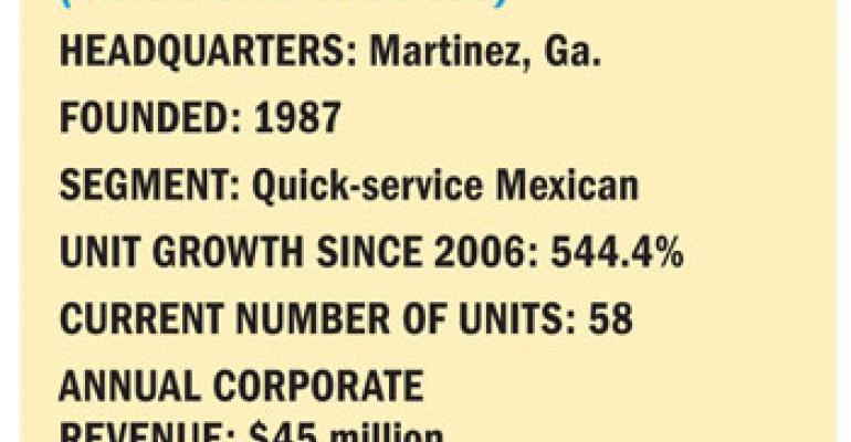 Fastest Growing Chains: No. 4 Southeast QSR LLC