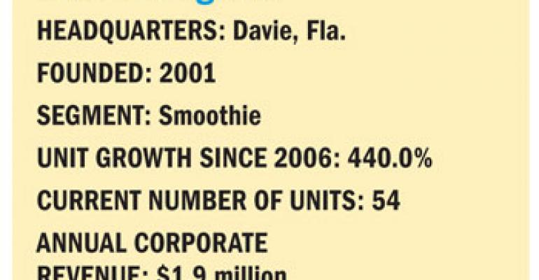 Fastest Growing Chains: No. 7 Froots Fresh Smoothies Franchising Co.
