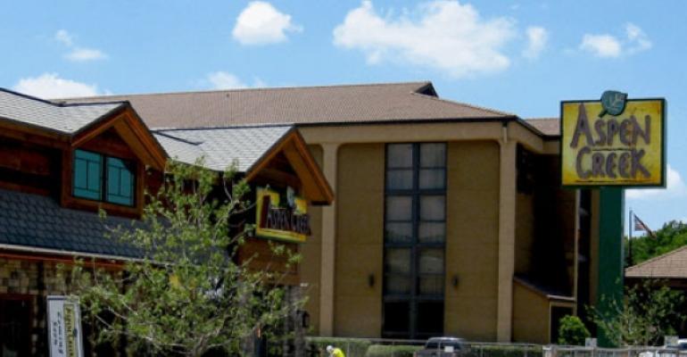 Texas Roadhouse to expand Aspen Creek