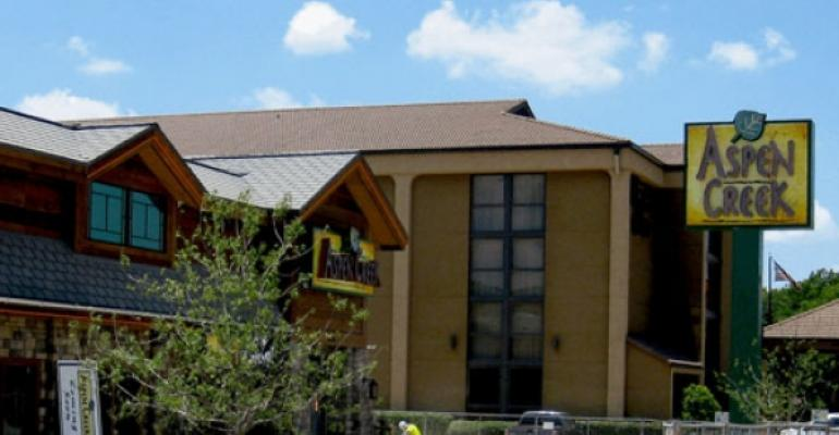 Texas Roadhouse to expand Aspen Creek
