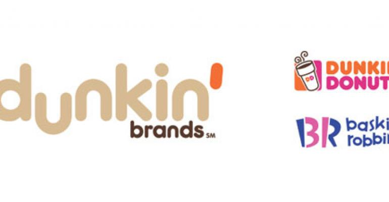 Dunkin' Brands files for $400M IPO