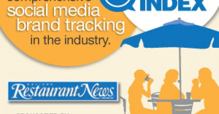 Restaurant Social Media Index: Looking for the ROI