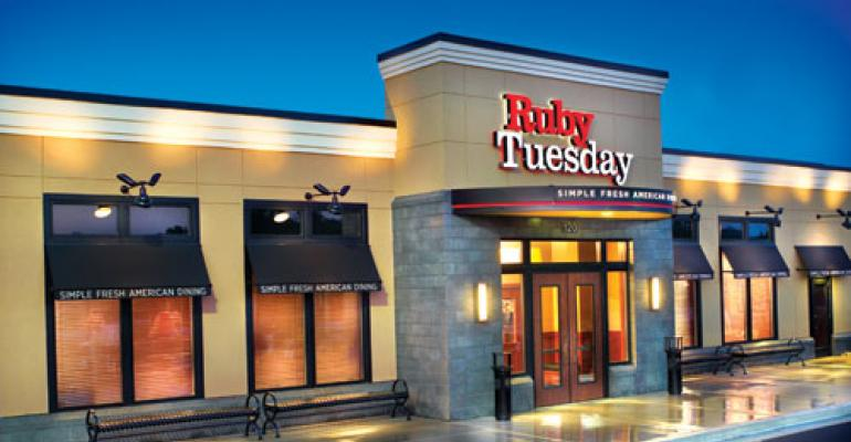 Ruby Tuesday: Challenging fiscal year leads to 4Q loss