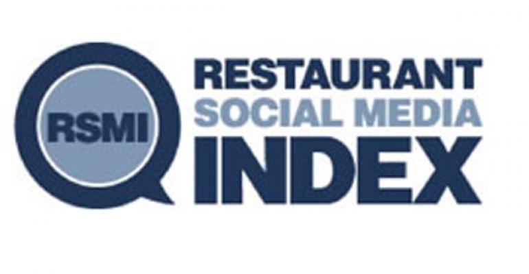 Top 100 social media brands in 2012 2Q