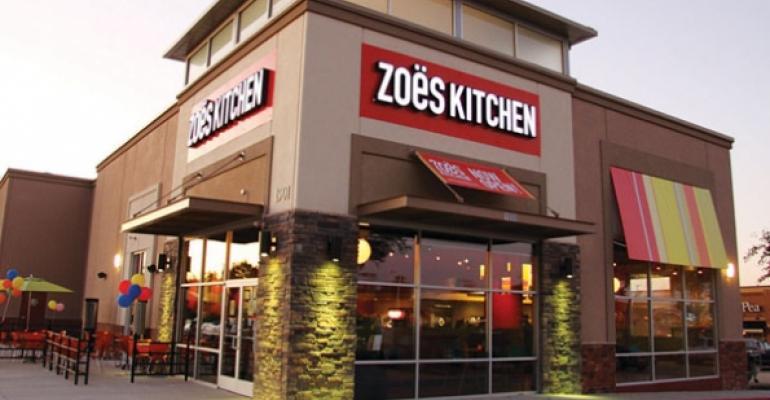 Zos Kitchen