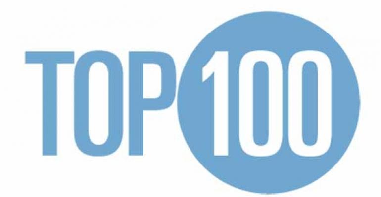 2013 Top 100: Beverage-snack