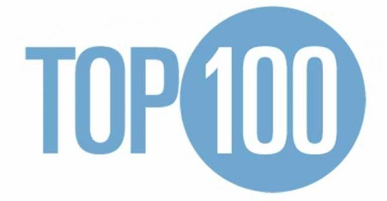 2013 Top 100: Company analysis