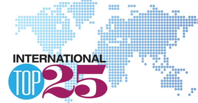 2013 International Top 25: Volume vs. growth
