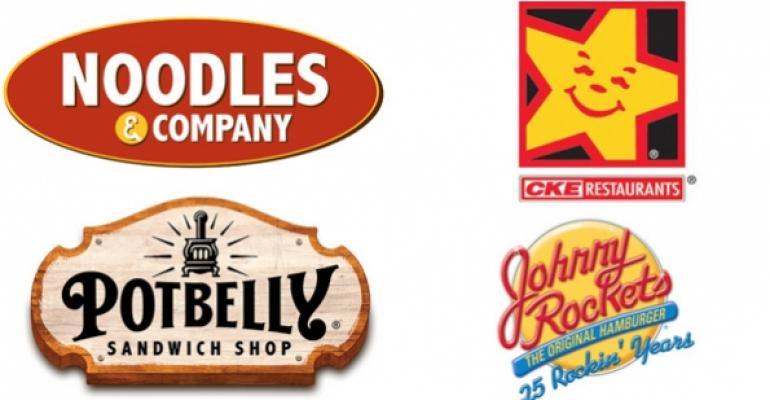 The biggest restaurant finance moves of 2013
