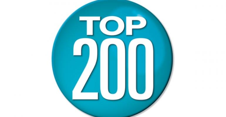 NRN accepting 2014 Top 200 submissions