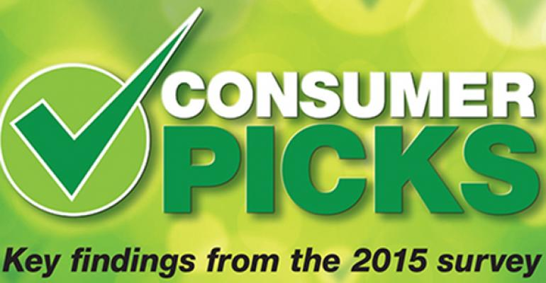 Infographic: Consumer Picks 2015 at a glance