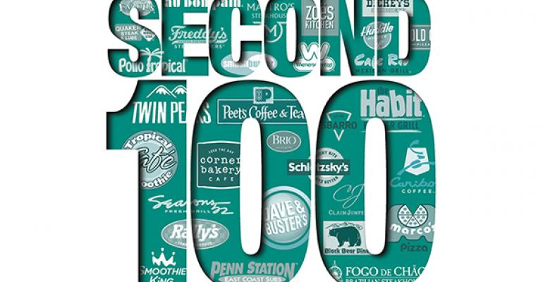 2015 Second 100: Next-tier chains accelerate sales growth