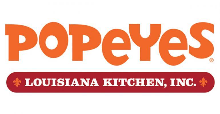 Popeyes 3Q same-store sales rise 6%
