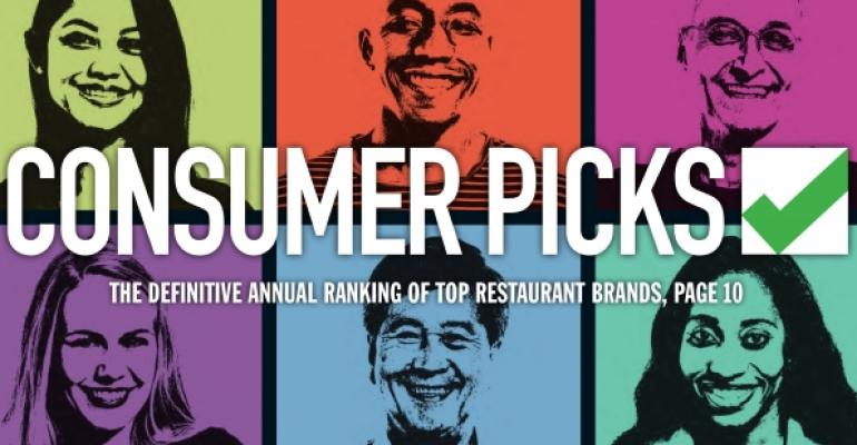 Download the full Consumer Picks 2016 report