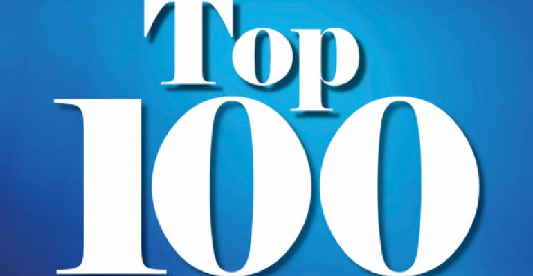 2016 Top 100: Appendix