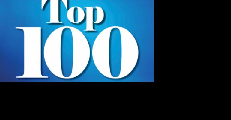 2016 Top 100: Market share highlights