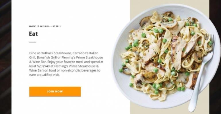 Bloomin Brands Dine Rewards