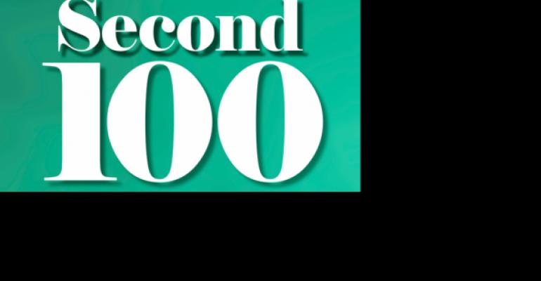 2016 Second 100: Market Share highlights