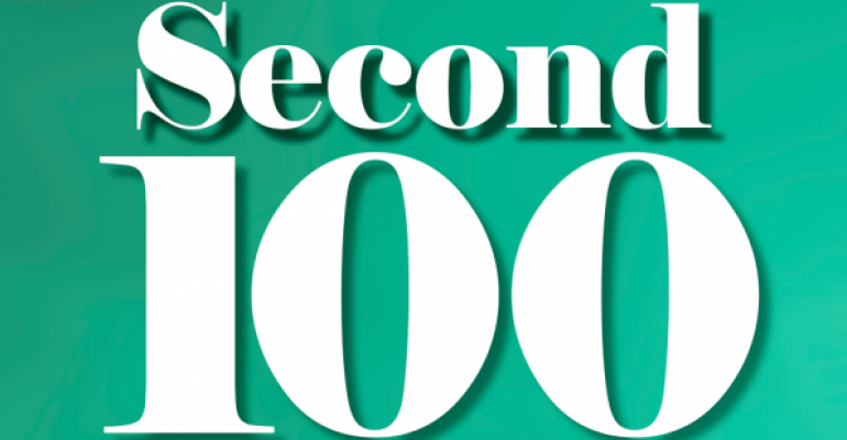 2016 Second 100: Sales and unit growth highlights