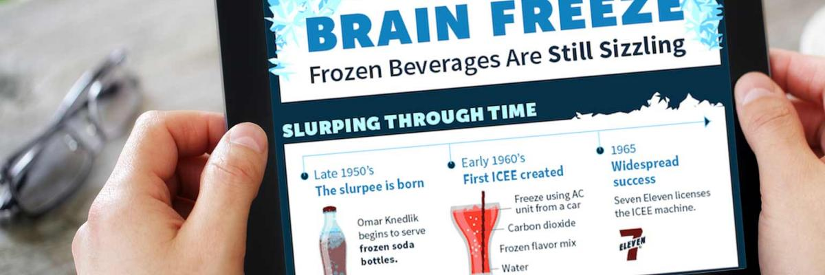 [Infographic] Brain Freeze: Frozen beverages are still sizzling