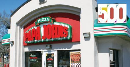 papa-johns-fastest-growers.jpg