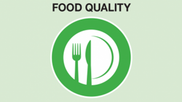 food quality Food greatly influences the health of populations, therefore food quality control is   food has to fulfill all requirements of quality, but above all it has to be safe.
