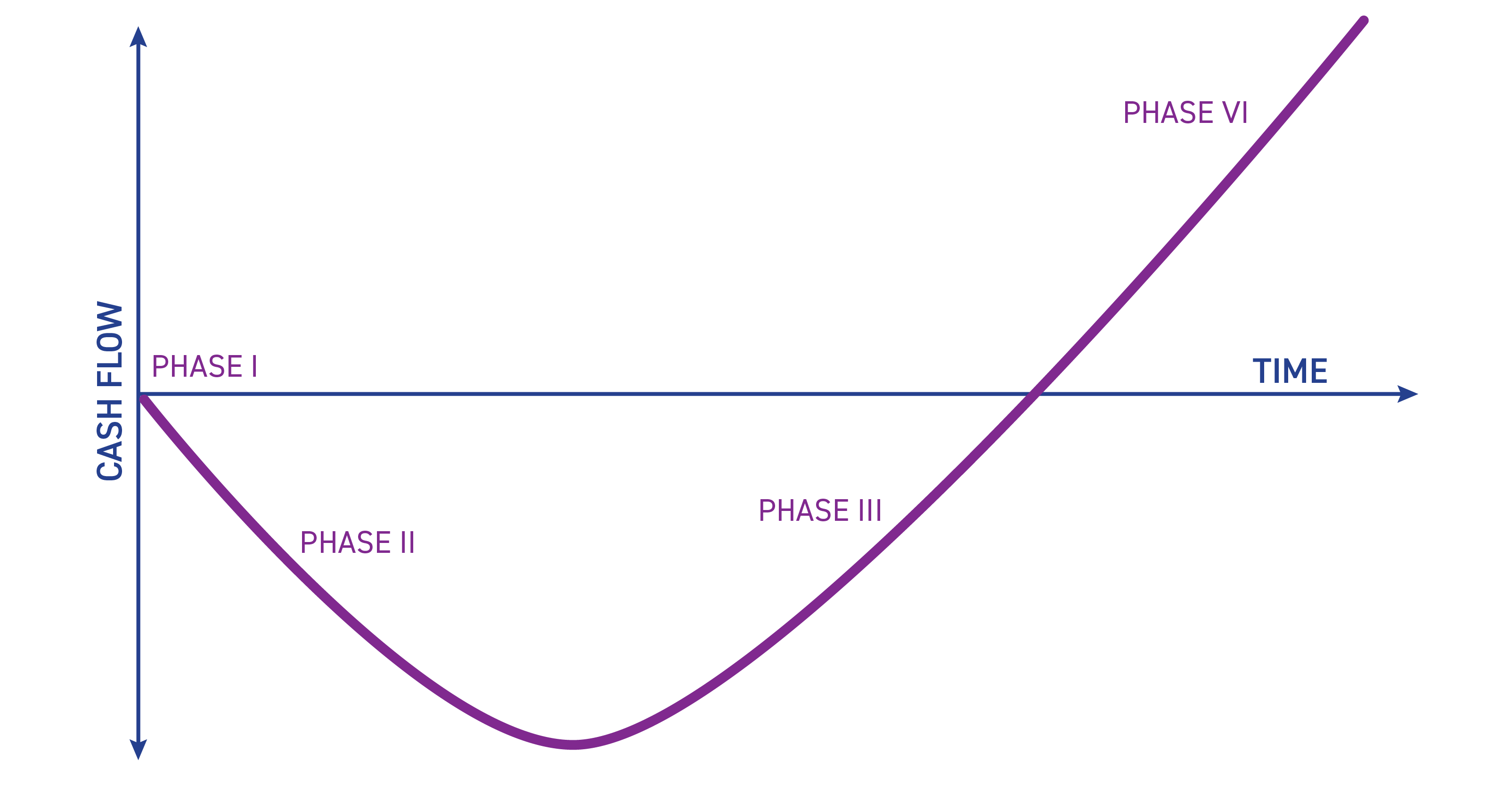 j-curve-770x400-01.png