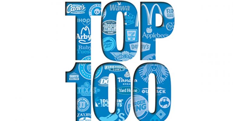 View the gallery to see the Top 100 chains ranked by latestyear US systemwide sales counting down from No 100 to No 1Get full Top 100 US systemwide sales data gtgt