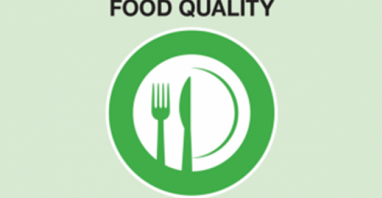 Consumers weigh in: Restaurants with the best food quality