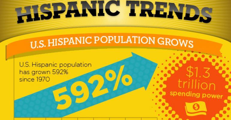 tabascohispanictrends-infographic595.jpg