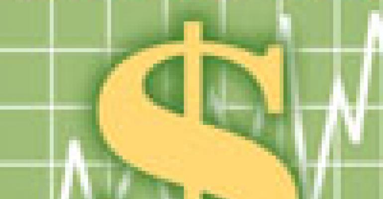 Shareholder litigation puts major restaurant companies in crosshairs