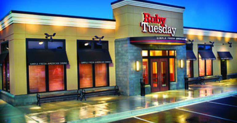 Ruby Tuesday: Ads, coupons boosted 1Q sales