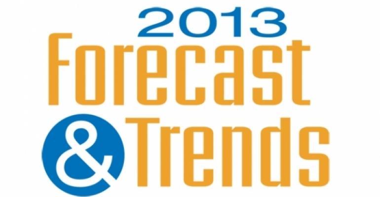 2013 Forecast  Trends
