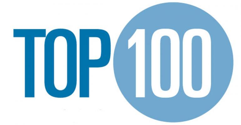 2013 Top 100: Market share trends