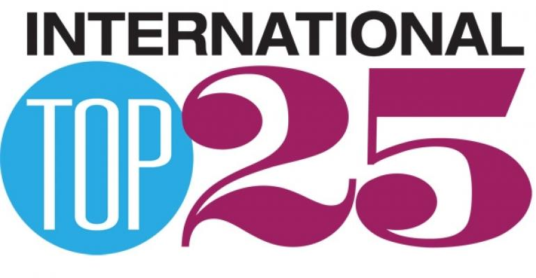 2013 International Top 25: Introduction and methodology