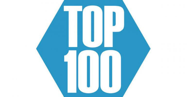 2014 Top 100: Market Share by Segment