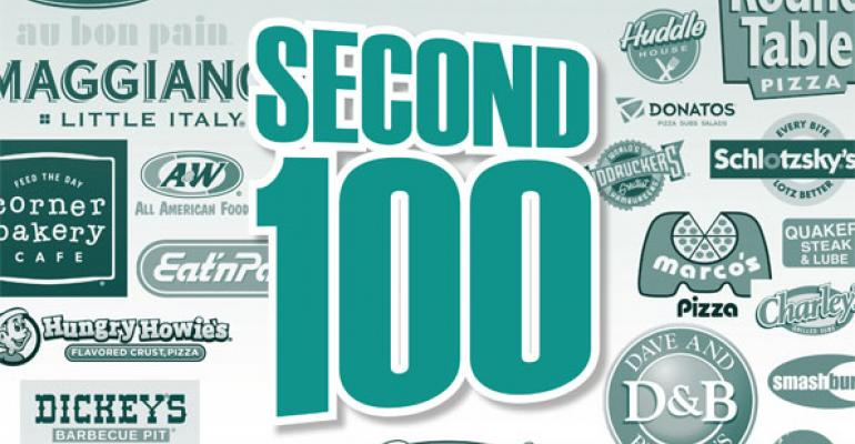 2014 Second 100: Beverage-Snack segment analysis