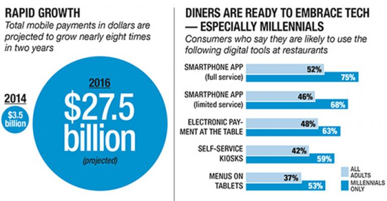 Infographic: The untapped potential of tech in restaurants