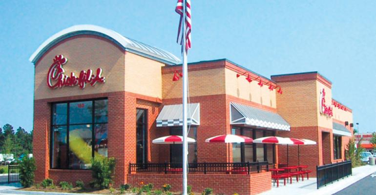 145percent sales growth at ChickfilA helped it maintain its ranking as the largest chicken chain in the US in terms of systemwide sales